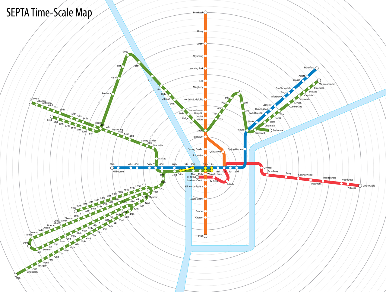 Time-Scale Transit Map of Philadelphia – Munson's City on north philadelphia pa street map, philadelphia rail system map, philadelphia metro area map, philadelphia tram map, philadelphia art museum district map, philadelphia trolley routes, philadelphia hospital map, philadelphia city hall, philadelphia light rail map, center city philadelphia zip code map, philadelphia bridge map, philadelphia broad street run map, philadelphia commuter rail map, philadelphia public transport map, philadelphia public transit map, philadelphia bus, center city philadelphia pennsylvania map, philadelphia trolley system, philadelphia trains map, philadelphia concourse,