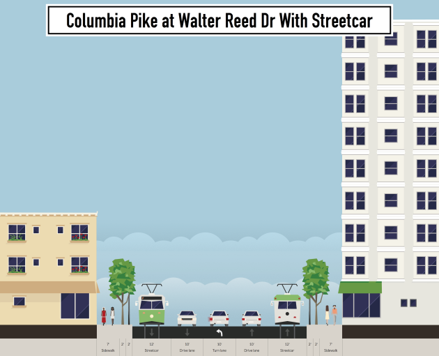 columbia-pike-at-walter-reed-dr-with-streetcar