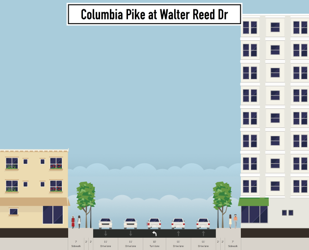 columbia-pike-at-walter-reed-dr